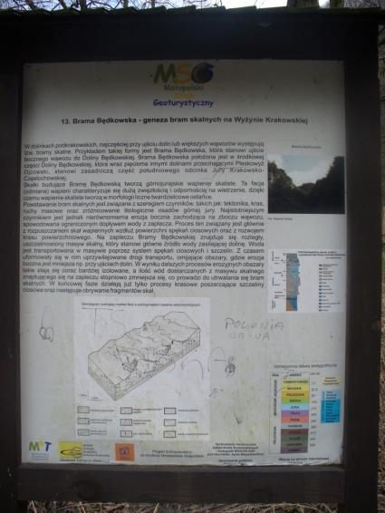 Tablica w Dolinie Będkowskiej